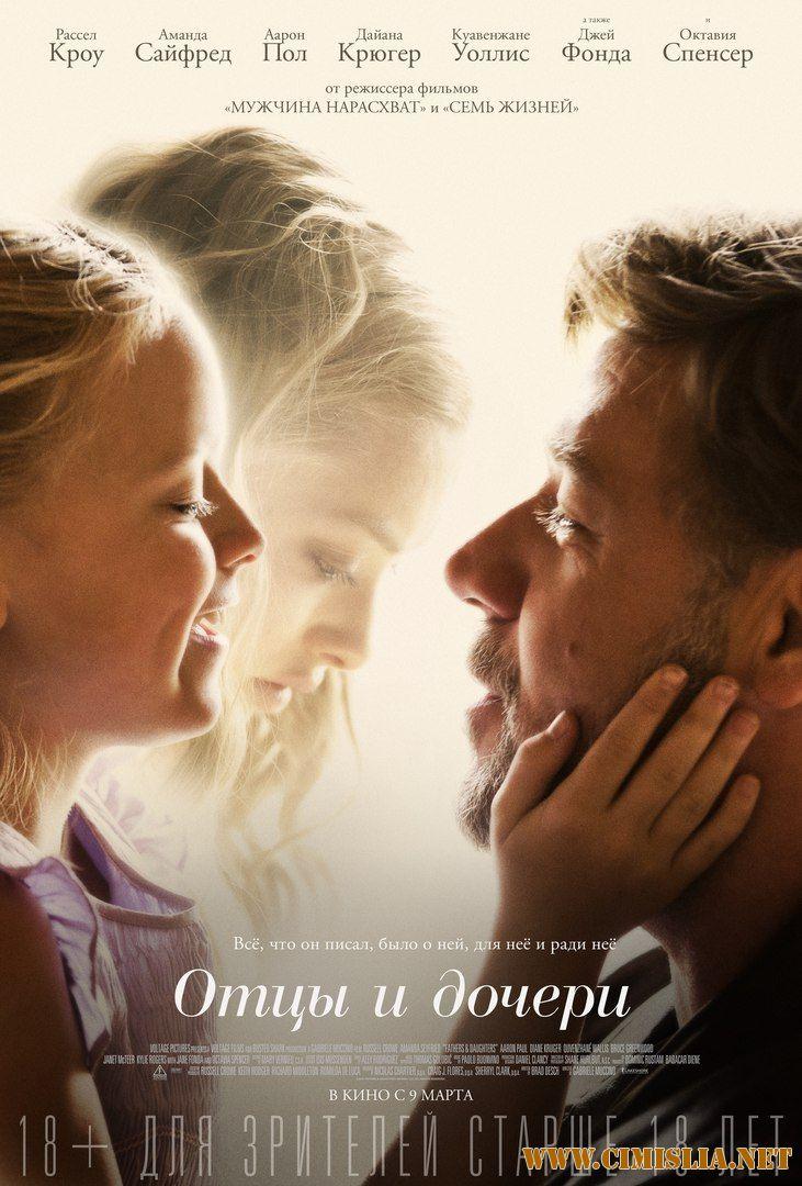 Рецензии на фильмы. Кино на Фильм.ру